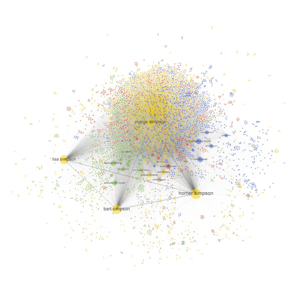 Simpsons: Netzwerk aller Akteur*innen